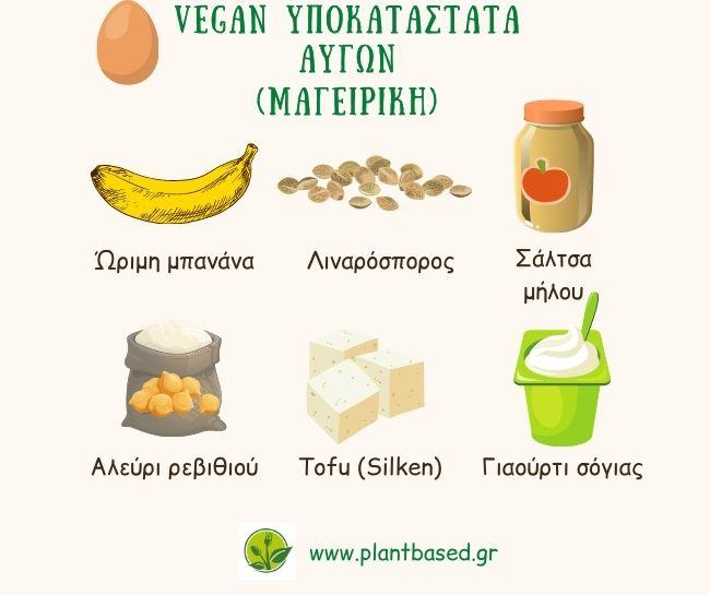 vegan υποκατάστατα αυγών