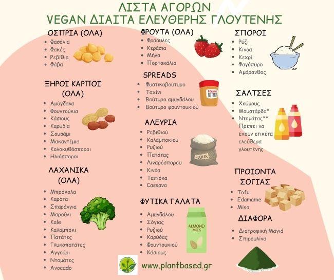 Λίστα Τροφίμων - Vegan Δίαιτα Ελεύθερης Γλουτένης