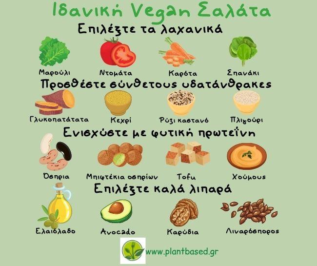 Vegan Σαλάτα-4 συστατικά